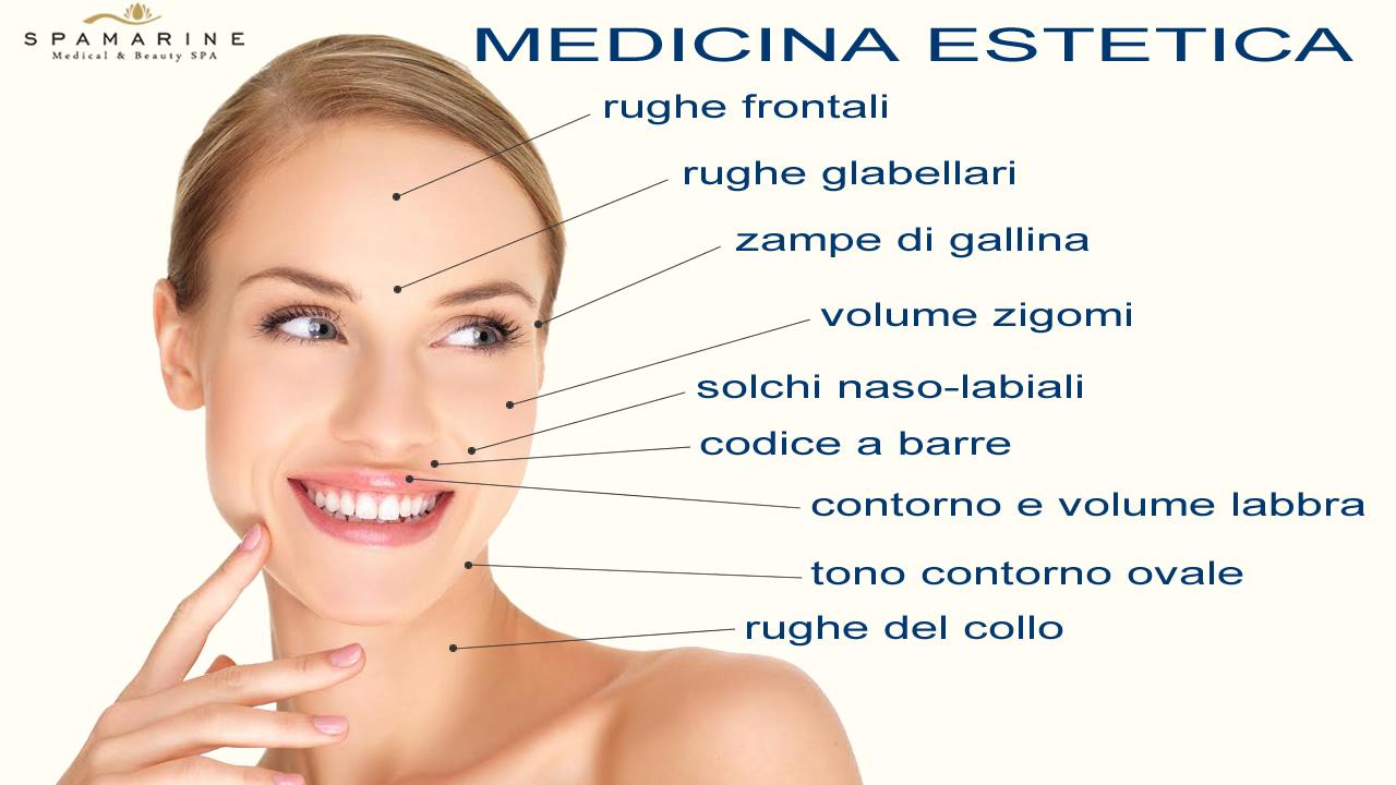 Medicina Estetica Viso, trattamenti in offerta